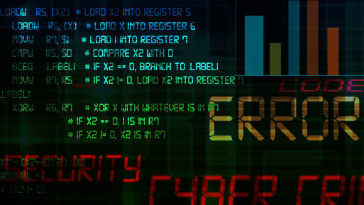 Security Code Scan